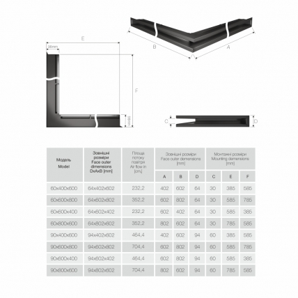 Вентиляционная решетка для камина угловая права SAVEN Loft Angle 60х800х600 белая. Фото 4