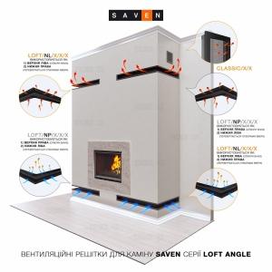 Вентиляционная решетка для камина угловая права SAVEN Loft Angle 60х800х600 черная. Фото 6